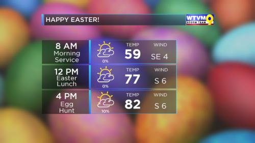 Easter Sunday Forecast